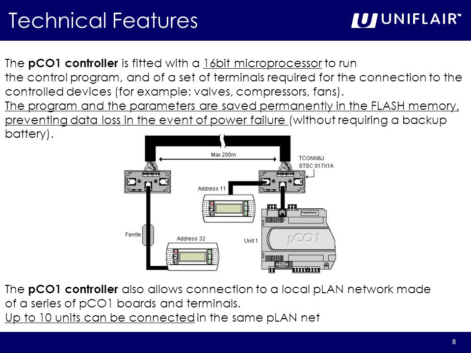 Technical Features The pCO1 controller is fitted with a 16bit microprocessor to run.