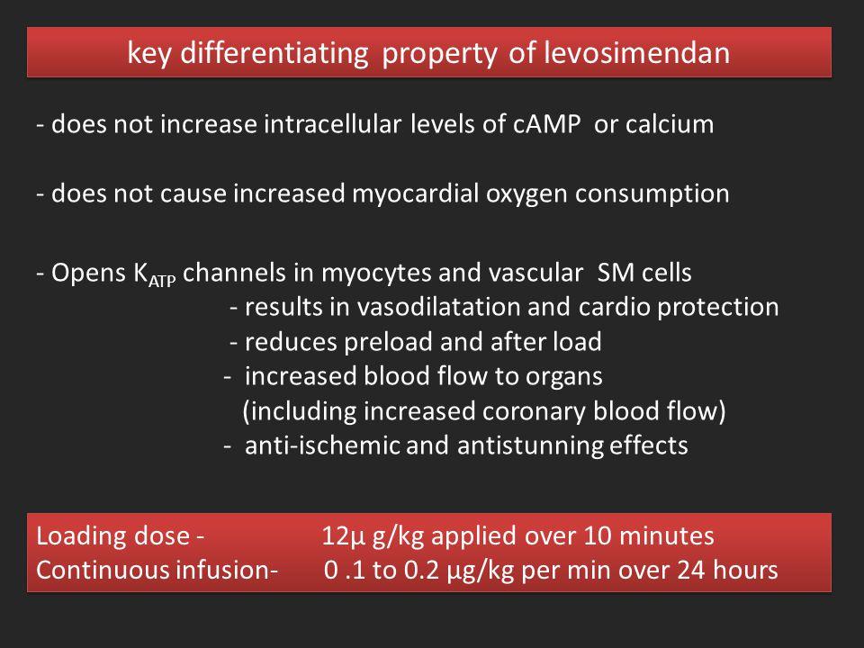 key differentiating property of levosimendan