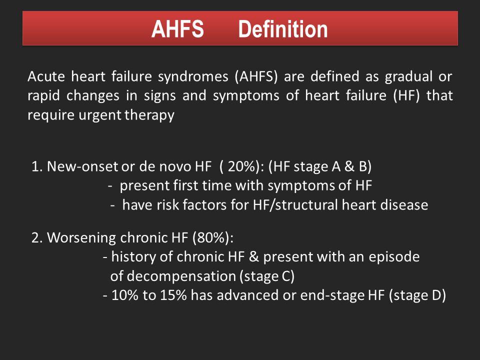 AHFS Definition