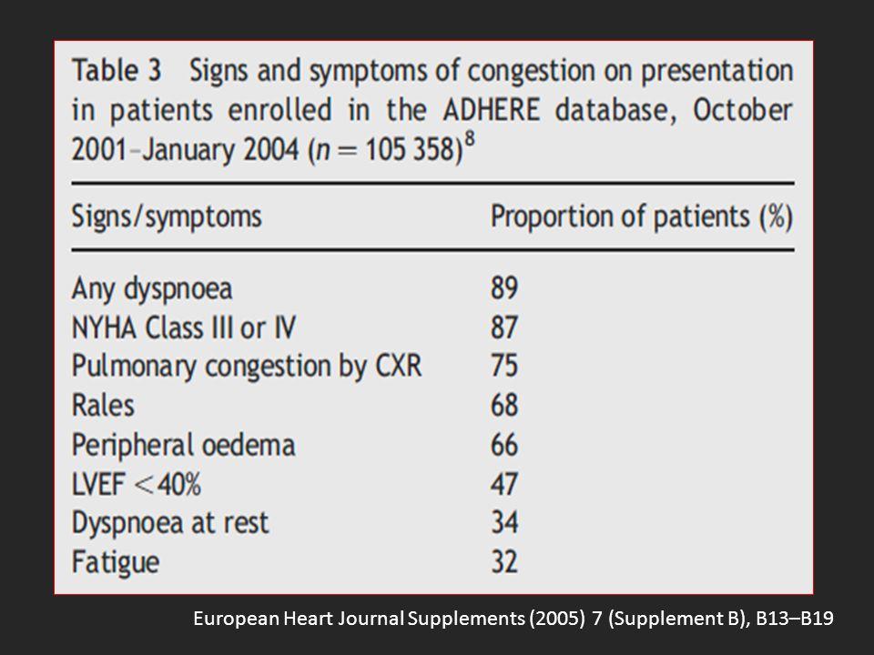 European Heart Journal Supplements (2005) 7 (Supplement B), B13–B19