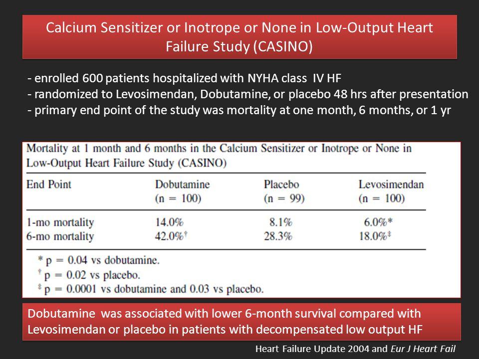 Calcium Sensitizer or Inotrope or None in Low-Output Heart Failure Study (CASINO)
