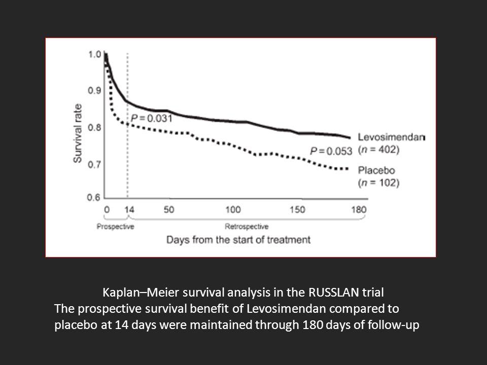 Kaplan–Meier survival analysis in the RUSSLAN trial