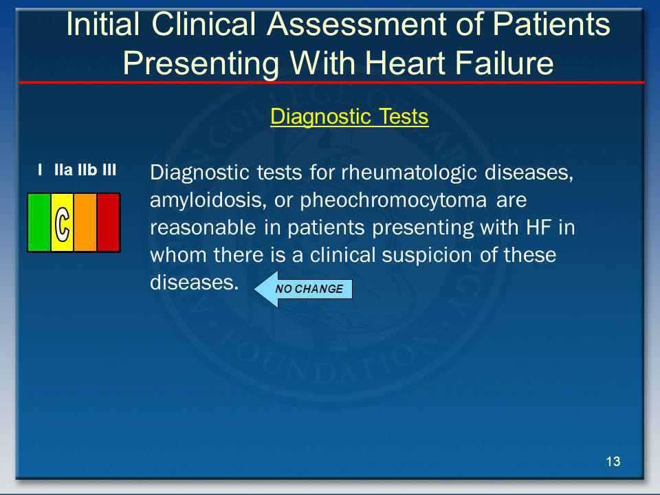 Initial Clinical Assessment of Patients Presenting With Heart Failure