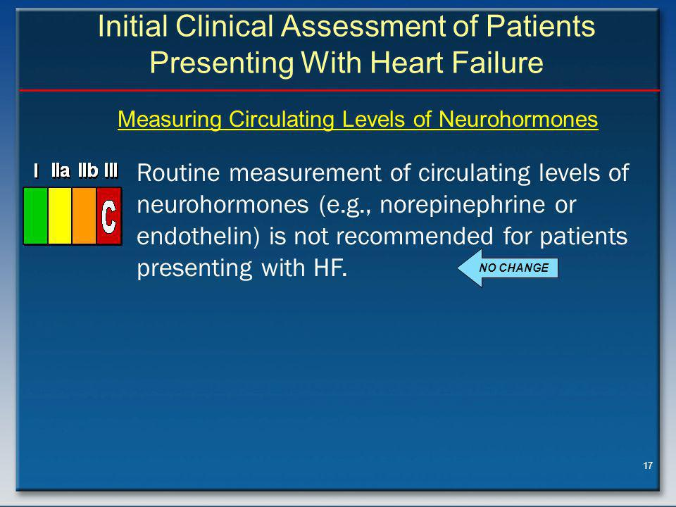 Recommendations for Serial Clinical Assessment of Patients Presenting With Heart Failure