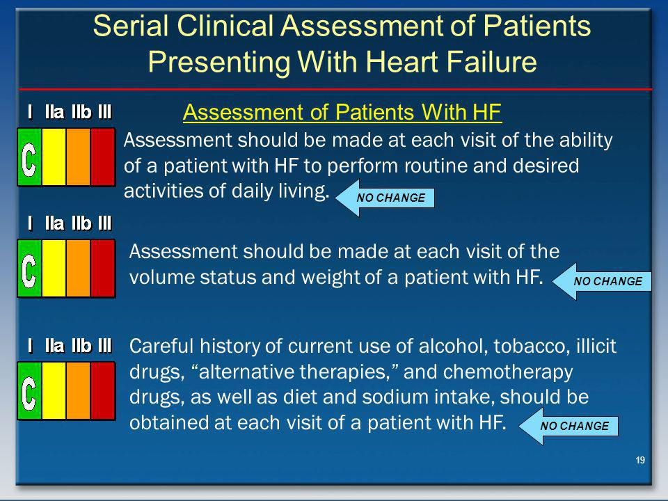 Serial Clinical Assessment of Patients Presenting With Heart Failure