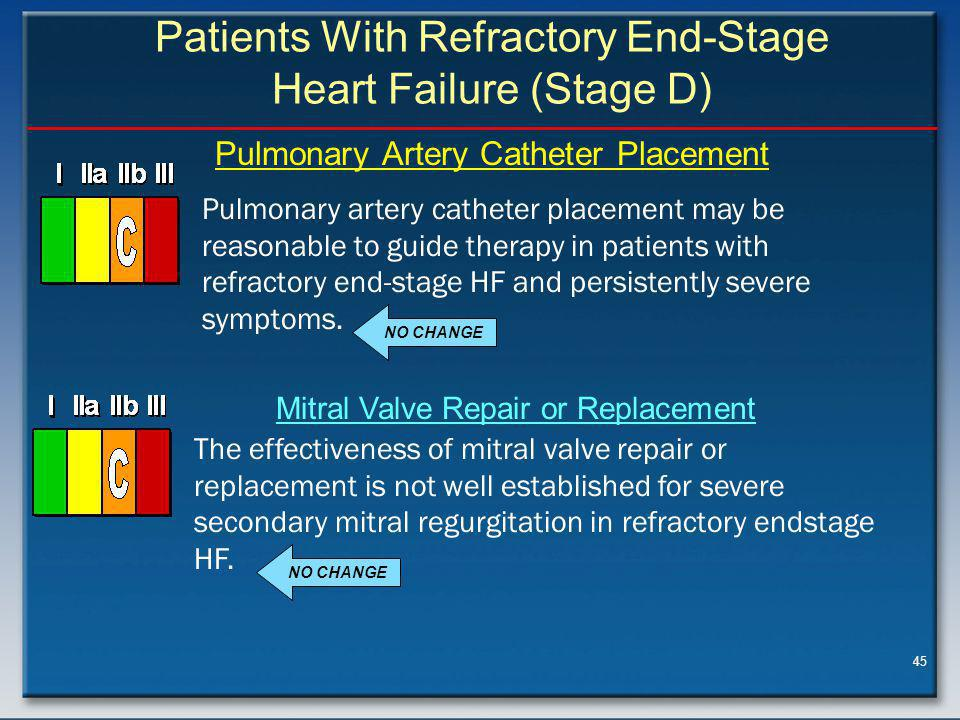 Patients With Refractory End-Stage Heart Failure (Stage D)