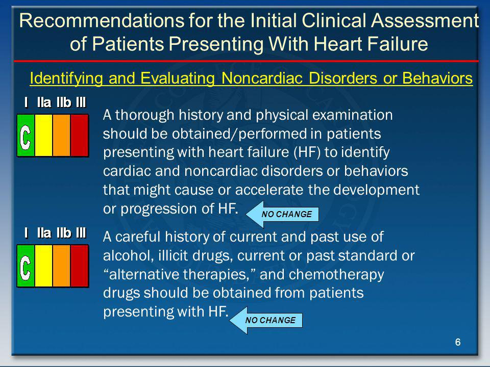 Initial Assessment and Examination of Patients With HF