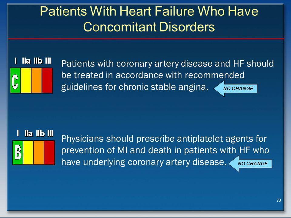 Patients With Heart Failure Who Have Concomitant Disorders