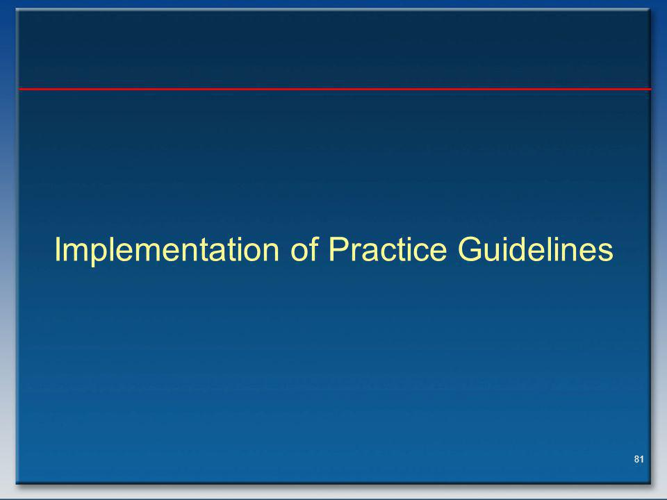 Implementation of Practice Guidelines