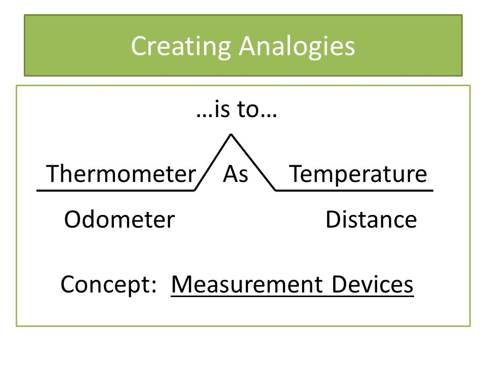 Creating Analogies …is to… Thermometer As Temperature