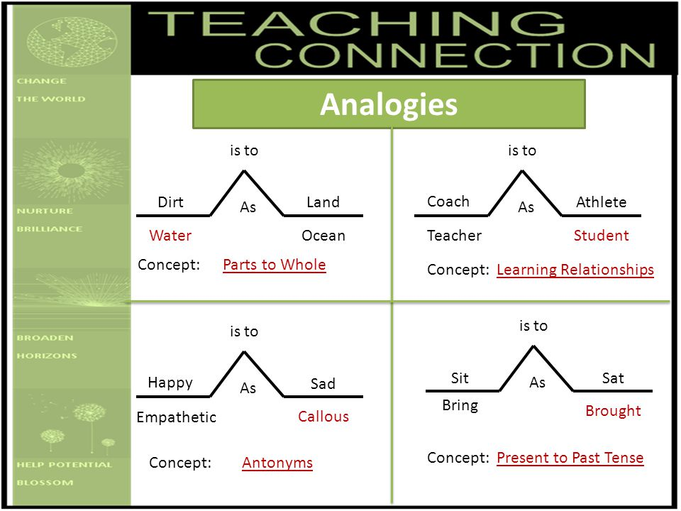 Analogies is to is to Dirt Land Coach Athlete As As Water Ocean