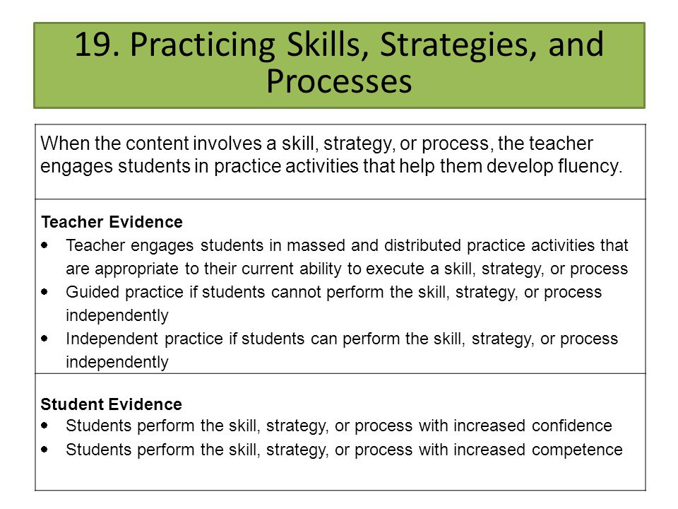 19. Practicing Skills, Strategies, and Processes