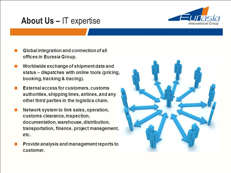 About Us – IT expertise Global integration and connection of all offices in Eurasia Group.