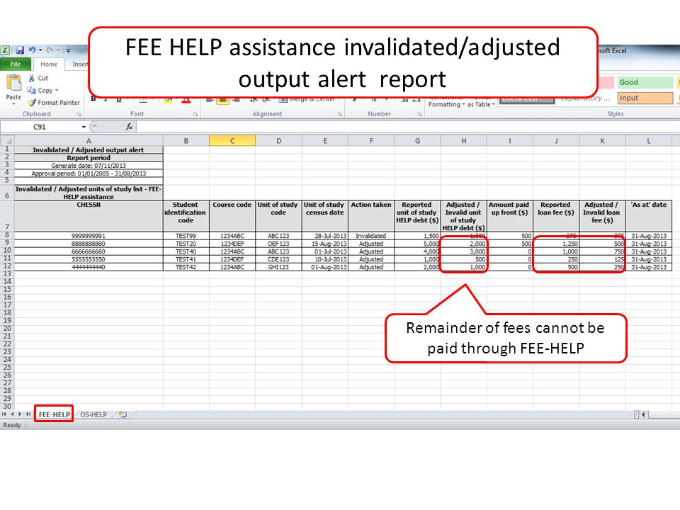 FEE HELP assistance invalidated/adjusted output alert report