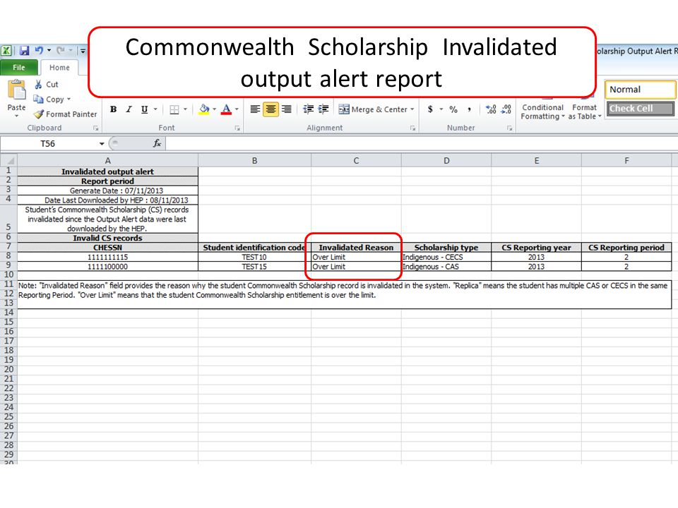 Commonwealth Scholarship Invalidated output alert report