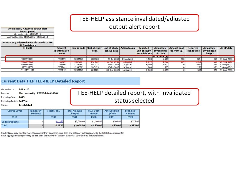 FEE-HELP assistance invalidated/adjusted output alert report