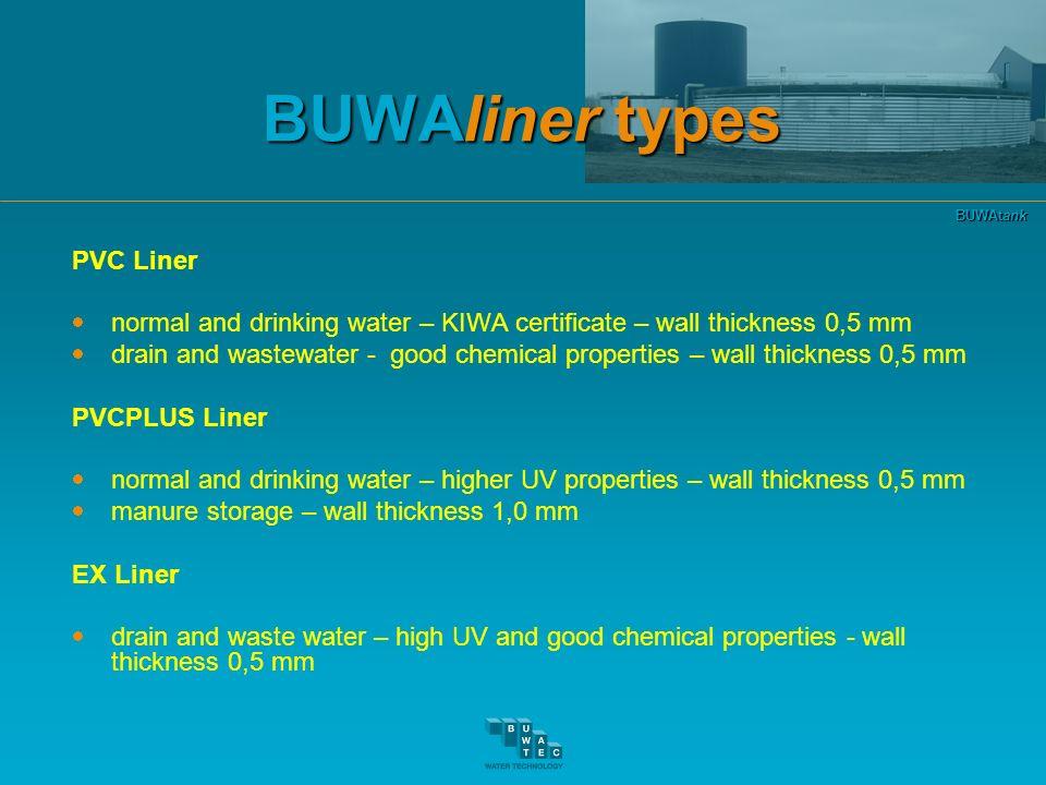 BUWAliner types PVC Liner