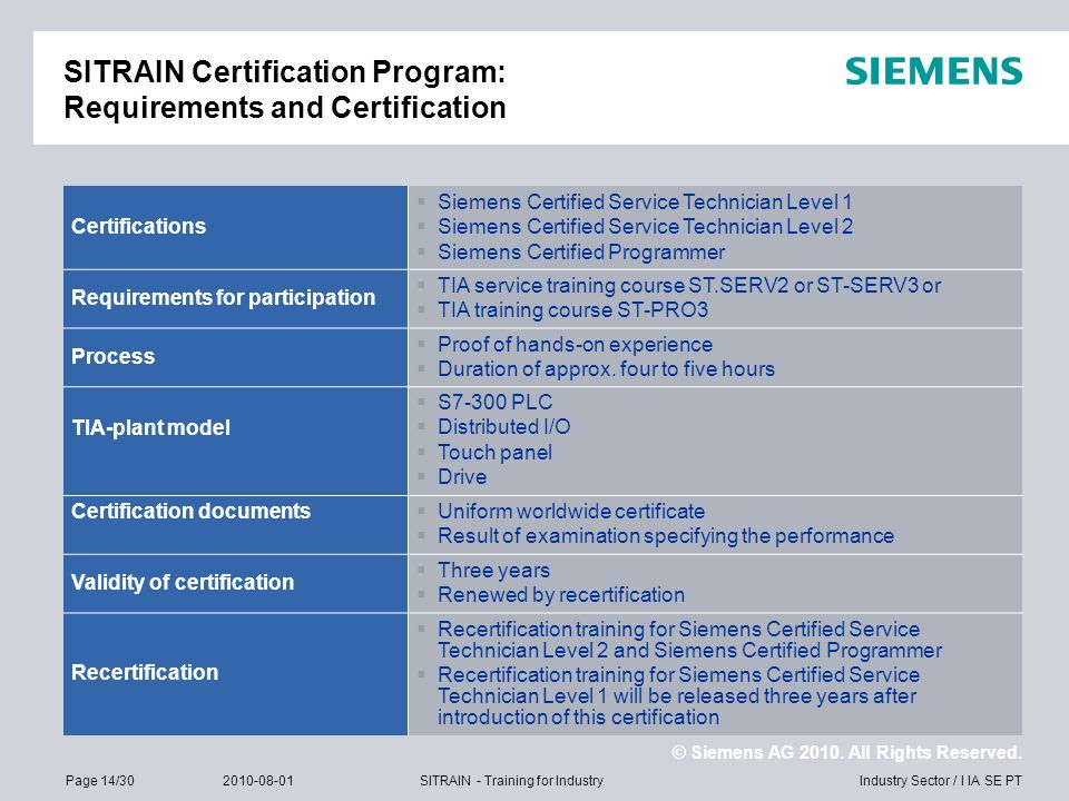 SITRAIN Certification Program: Requirements and Certification
