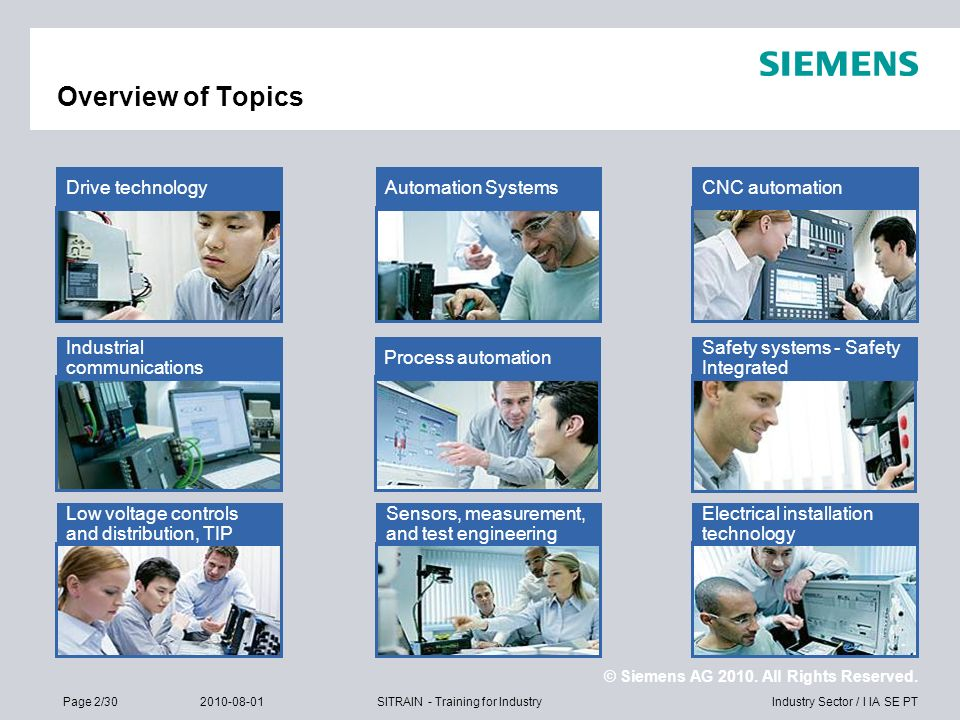 Overview of Topics Drive technology Automation Systems CNC automation