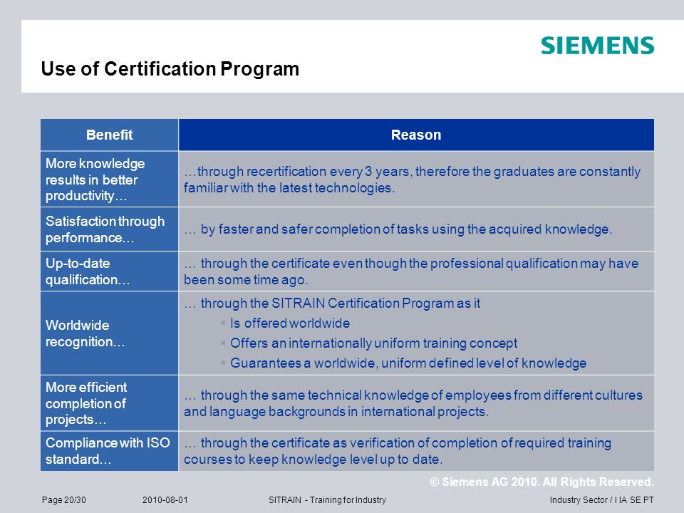 Use of Certification Program