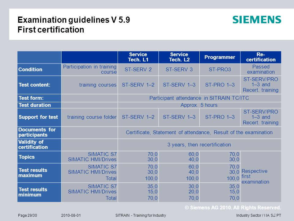 Examination guidelines V 5.9 First certification