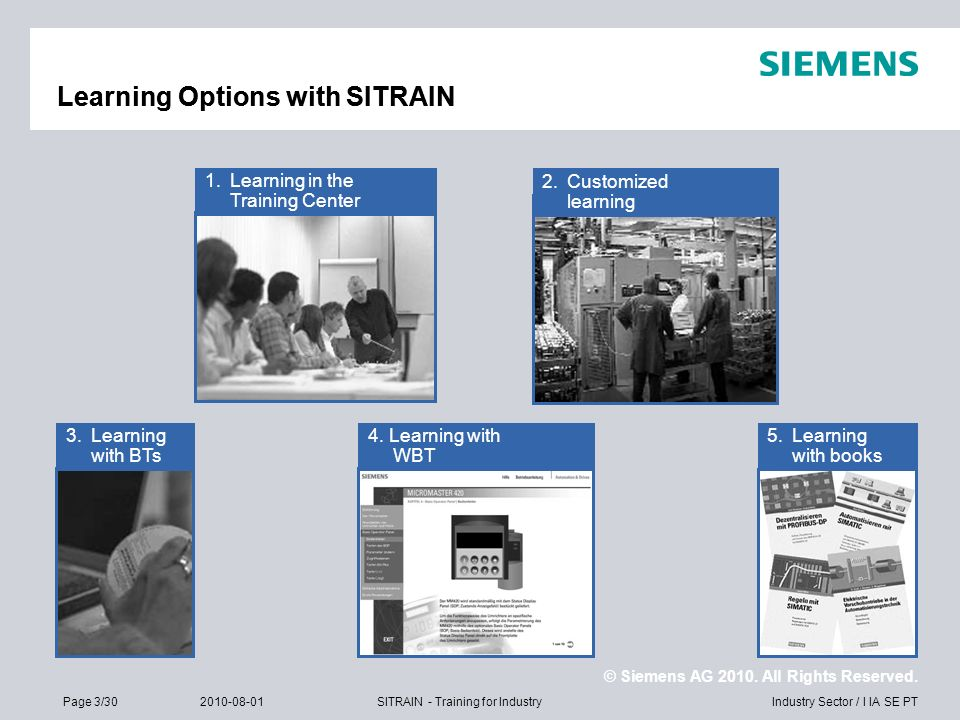 Learning Options with SITRAIN