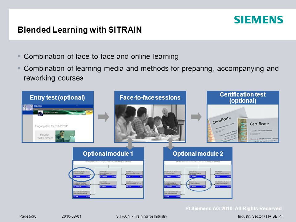 Blended Learning with SITRAIN
