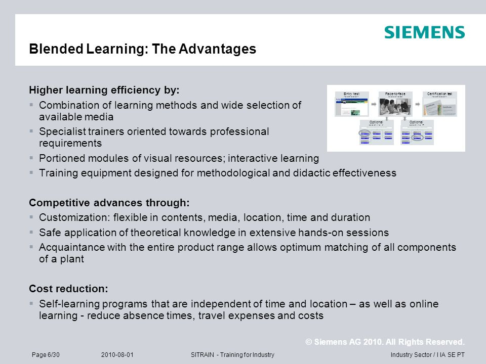 Blended Learning: The Advantages