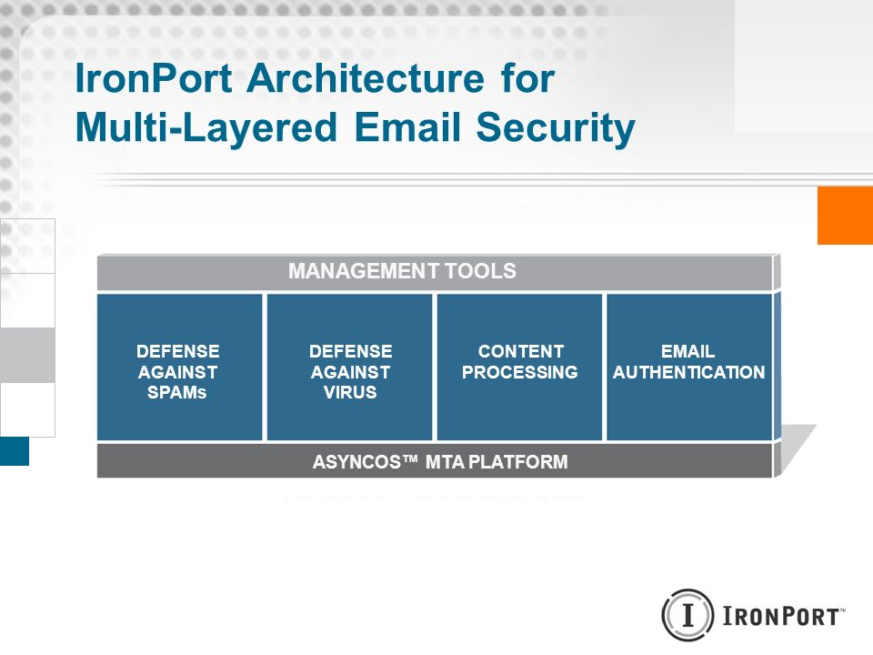 IronPort Architecture for Multi-Layered Email Security