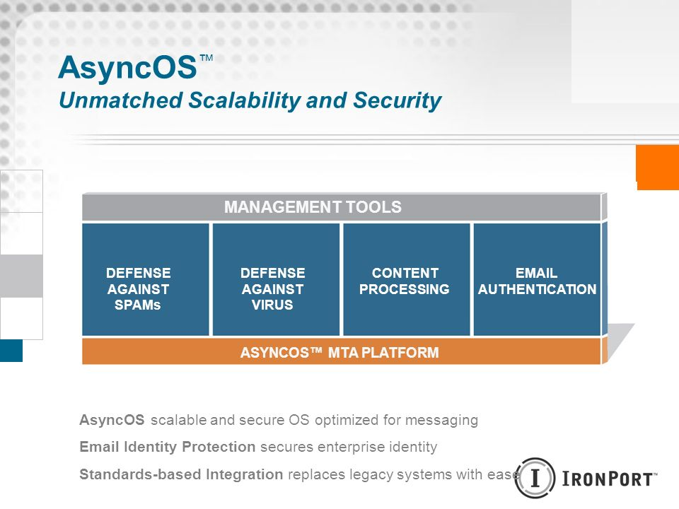 AsyncOS™ Unmatched Scalability and Security