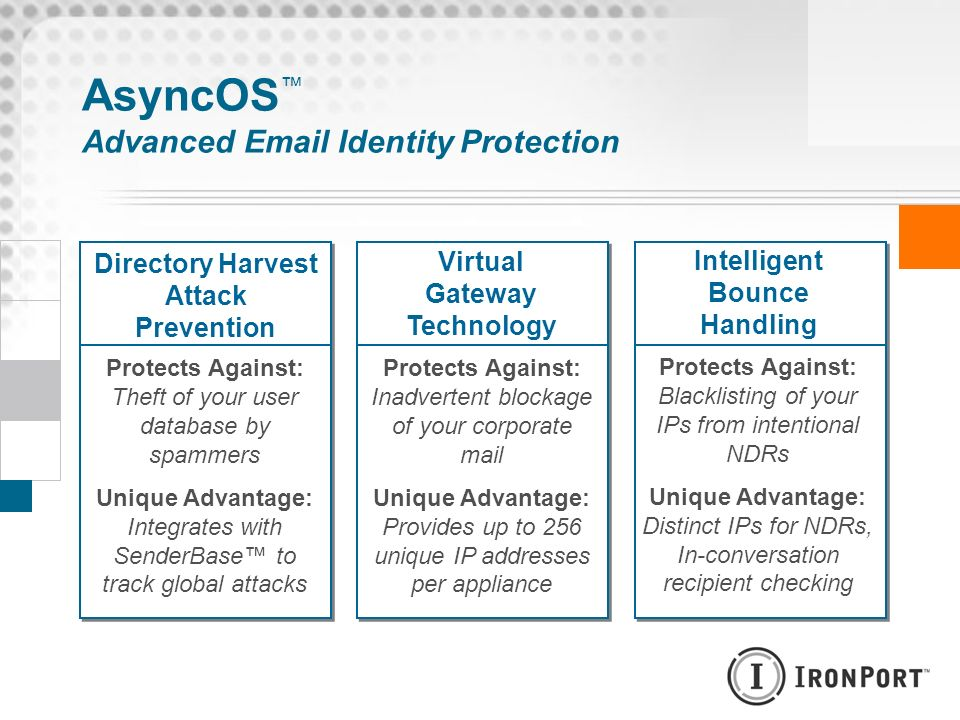 AsyncOS™ Advanced Email Identity Protection