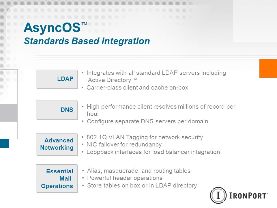 AsyncOS™ Standards Based Integration