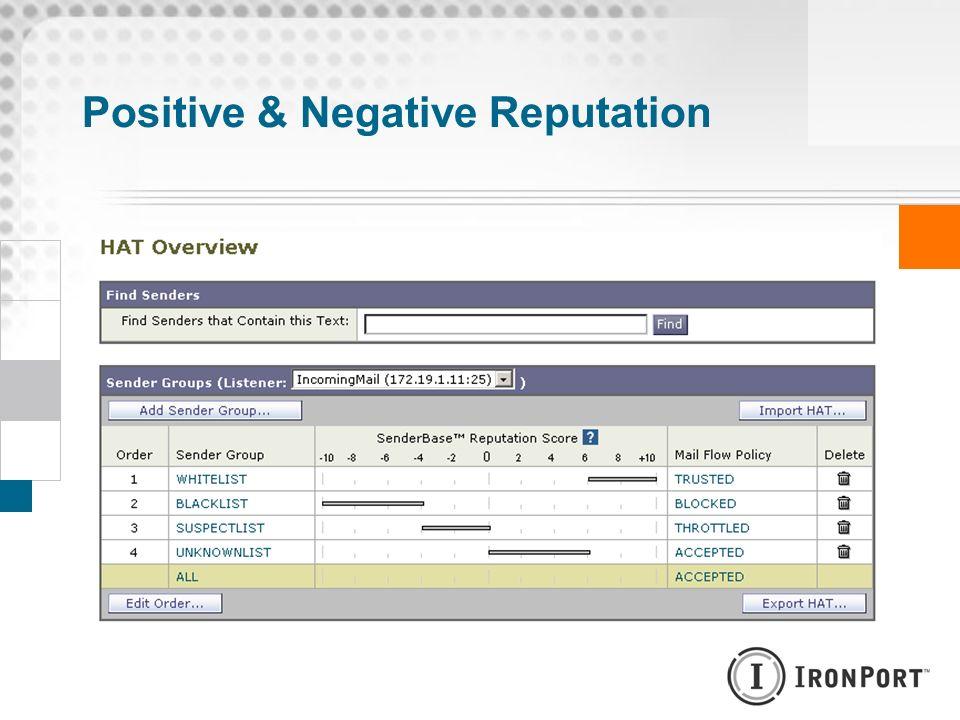Positive & Negative Reputation