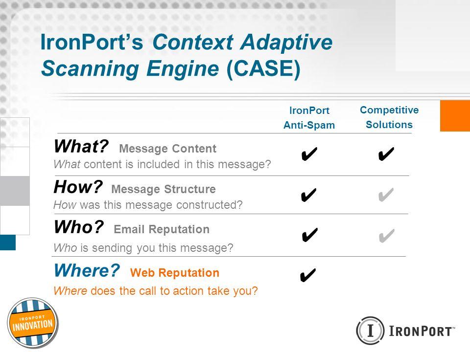 IronPort's Context Adaptive Scanning Engine (CASE)