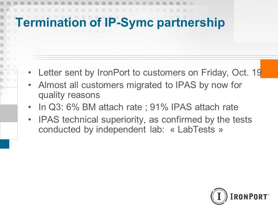 Termination of IP-Symc partnership