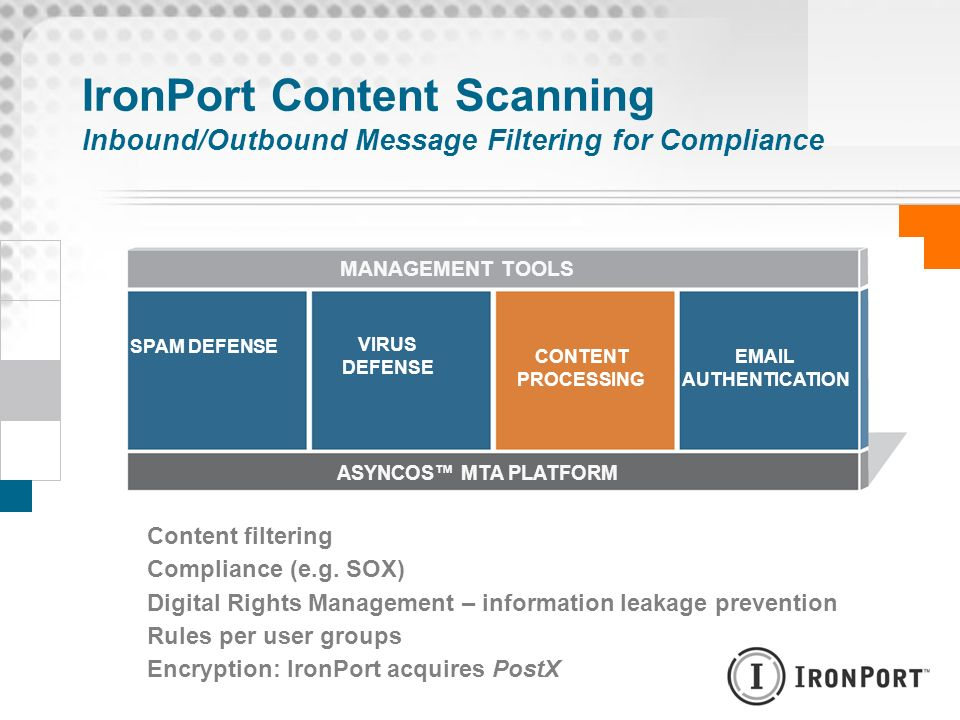 IronPort Content Scanning Inbound/Outbound Message Filtering for Compliance