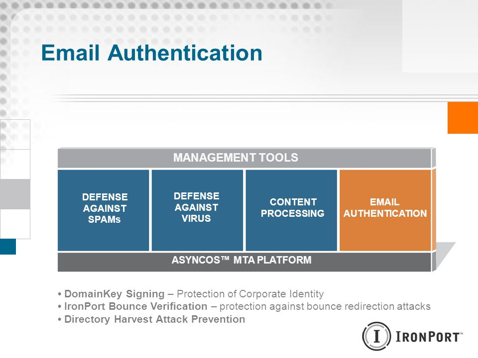 Email Authentication MANAGEMENT TOOLS