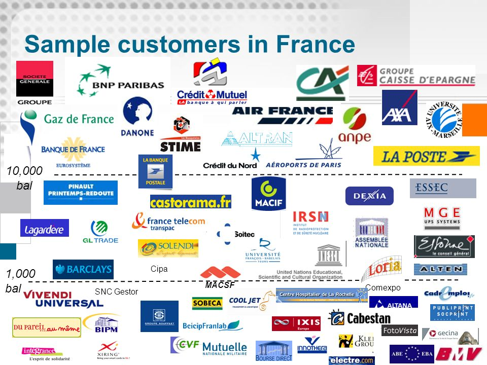 Sample customers in France