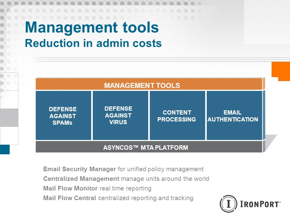 Management tools Reduction in admin costs