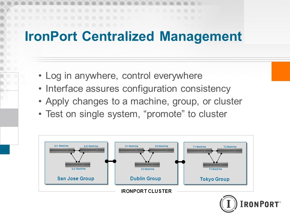 IronPort Centralized Management