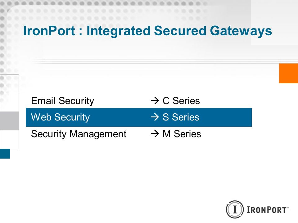 IronPort : Integrated Secured Gateways