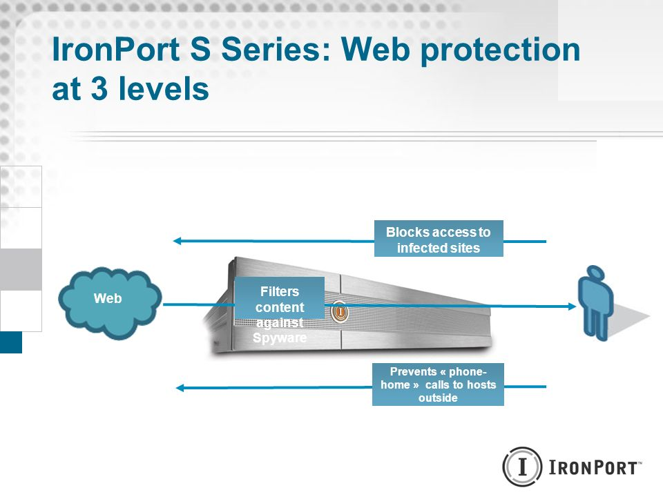 IronPort S Series: Web protection at 3 levels