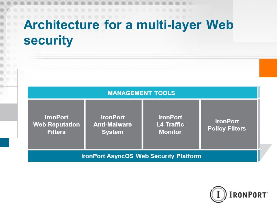 Architecture for a multi-layer Web security