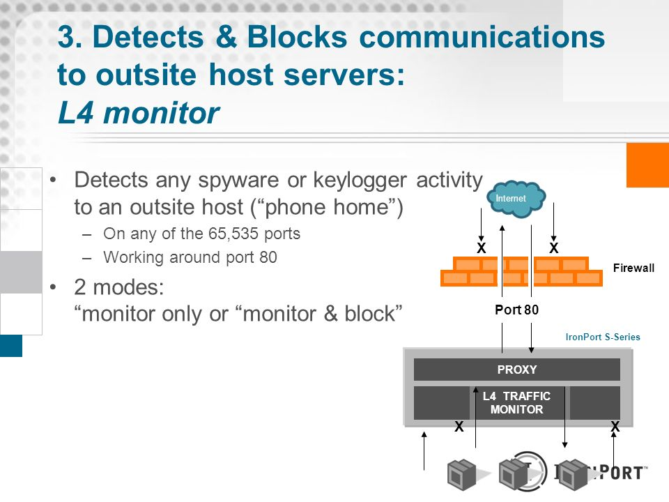 3. Detects & Blocks communications to outsite host servers: L4 monitor