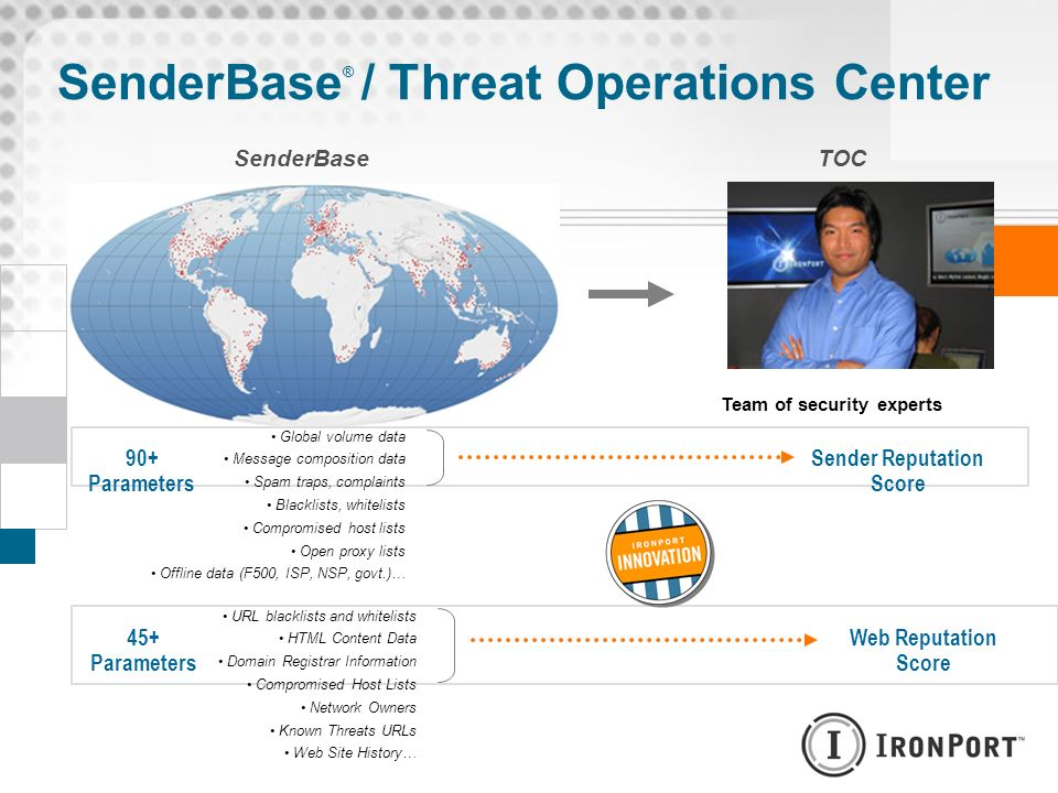 SenderBase® / Threat Operations Center