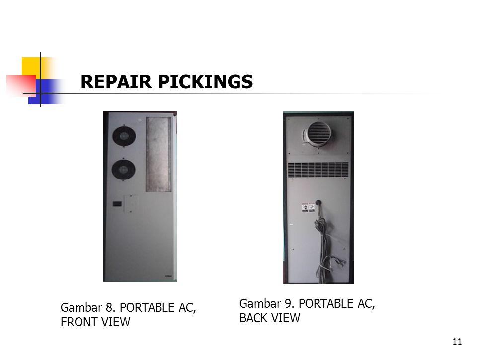 REPAIR PICKINGS Gambar 9. PORTABLE AC, BACK VIEW