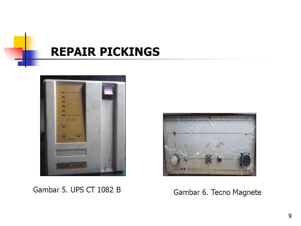 REPAIR PICKINGS Gambar 5. UPS CT 1082 B Gambar 6. Tecno Magnete