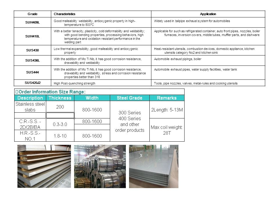 Grade Characteristics. Application. SUH409L. Good malleability weldability, antioxygenic property in high-temperature to 800℃