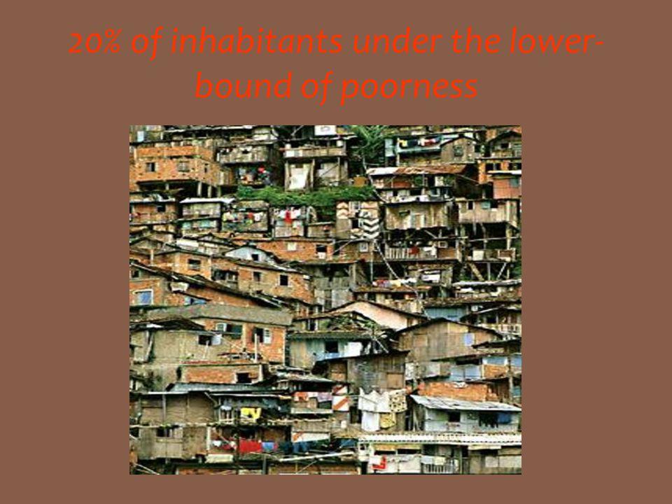 20% of inhabitants under the lower-bound of poorness