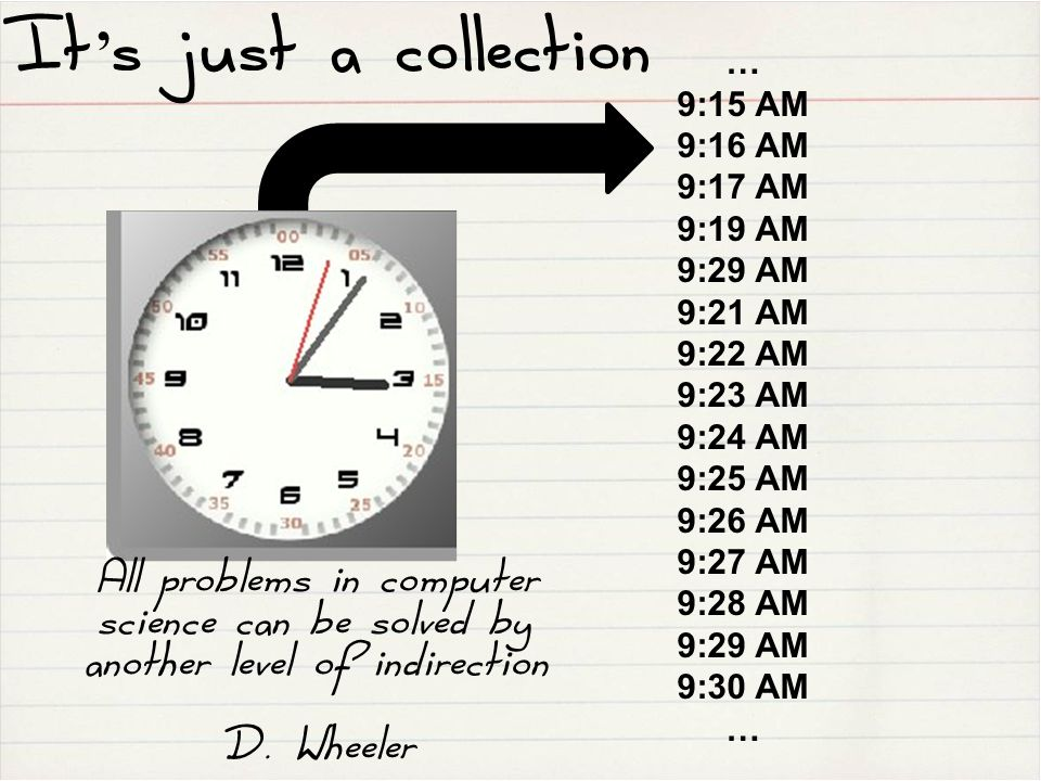 It's just a collection … 9:15 AM 9:16 AM 9:17 AM 9:19 AM 9:29 AM